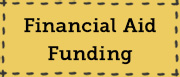 Financial Aid Funding (ADP) button
